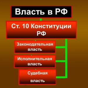 Органы власти Катунков