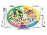 Загородный клуб Усадьба - иконка «питание» в Катунках