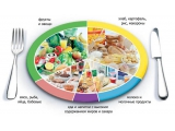 Акватория - иконка «питание» в Катунках